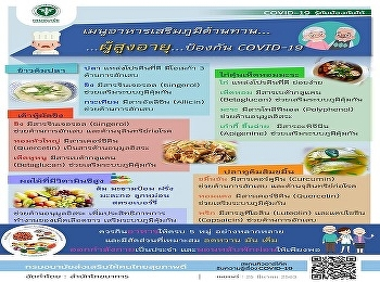 Menu for the elderly to prevent COVID19